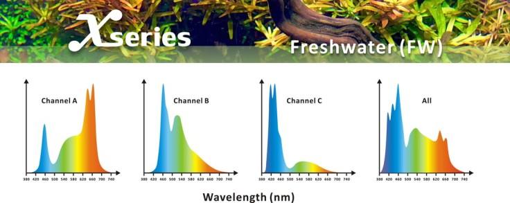 x-series-fw-version-spectrum-and-par_1_orig.jpg