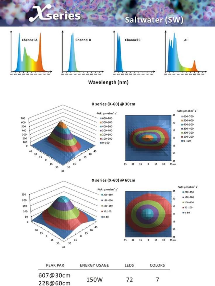 x-series-sw-version-spectrum-and-par.jpg